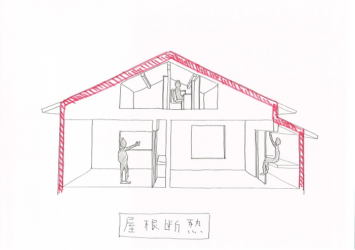 断熱材屋根